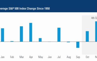 4th Quarter Historically Has Been Good for Stocks