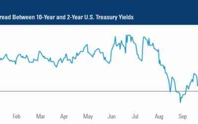 Recent Steepening Makes the Yield Curve Less Scary